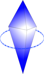 Crystal Groupe